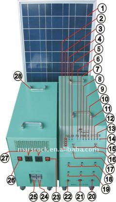 130W Solar Power System for Home use