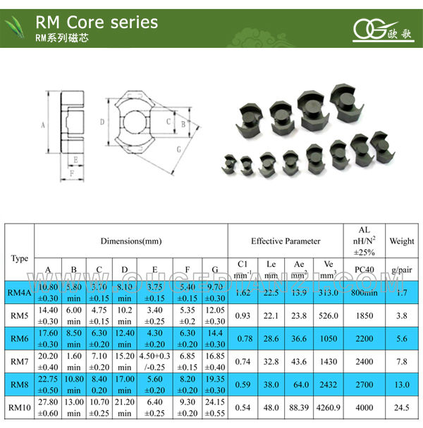 RM5 mtk6589 quad cores for transformer
