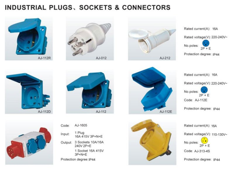 IP67 3P+E 125A 380V Industrial plug and socket