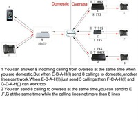 VoIP-телефон GOIP1, 1 port GSM VoIP Gateway, sip voip GSM gateway
