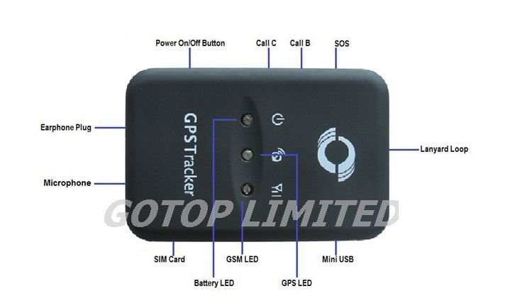 Personal GPS Tracker  / Two-way Audio / Inbuilt Motion Sensor for Power Saving / Show Location Directly on Mobile Phone