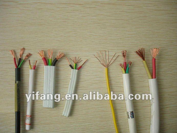 Fil électrique code couleur