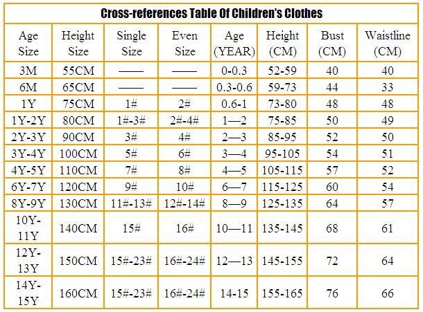 Размеры детской одежды алиэкспресс на русском
