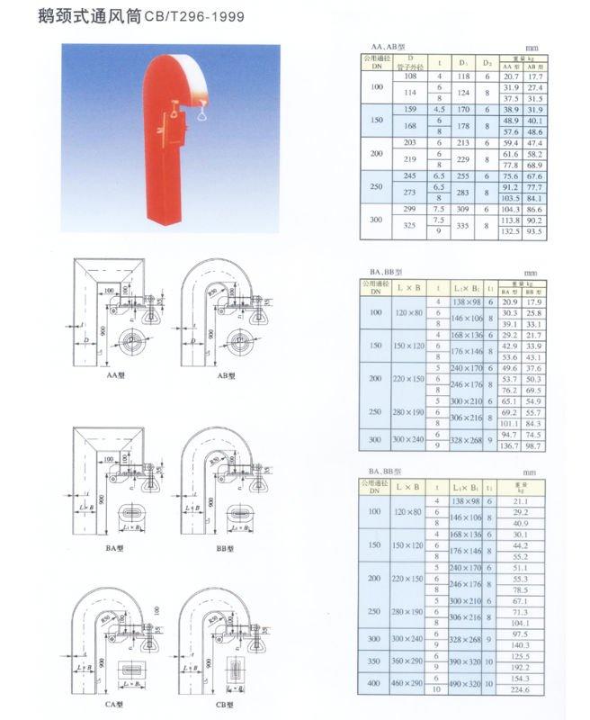 Relief Gooseneck Ventilator