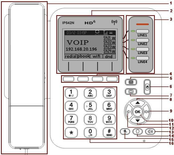 инструкция ip542n