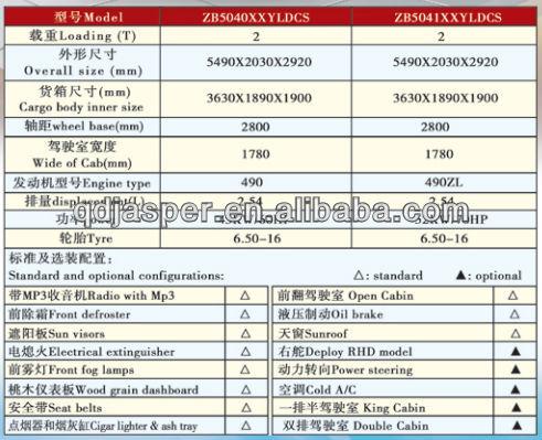 China Supplier 2 Ton Diesel Van Truck