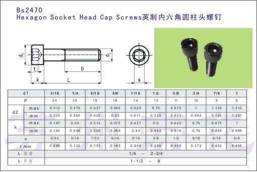 Bs2470 Hexagon Socket Head Cap Screws - Buy Screws,Hex Socket Cap