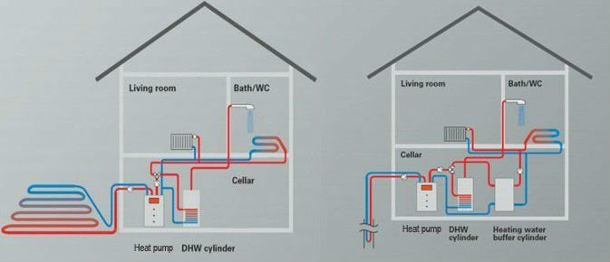 Geothermal Heat Pump For Heating Function - Buy Geothermal Energy ...