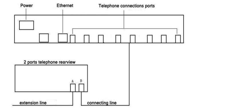 Leviton Phone Jack Wiring Diagram – Diagram Of Wire A Leviton 5225