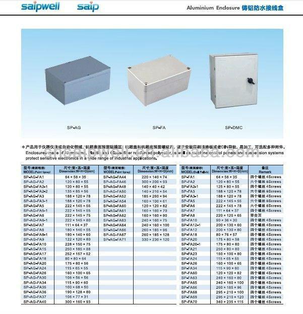 Newest aluminium enclosures for electronics