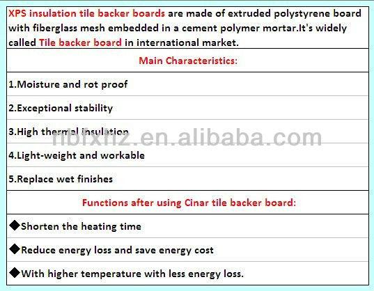 Xps Insulation Tile Backer Board Buy Xps Insulation Tile Backer - Backer board cost