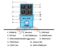 Аксессуары и Комплектующие для гитары Nux мод ядро