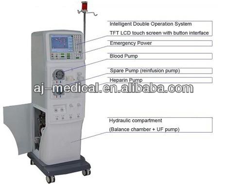 Hemodialysis Machine AJ-2008B-2.jpg