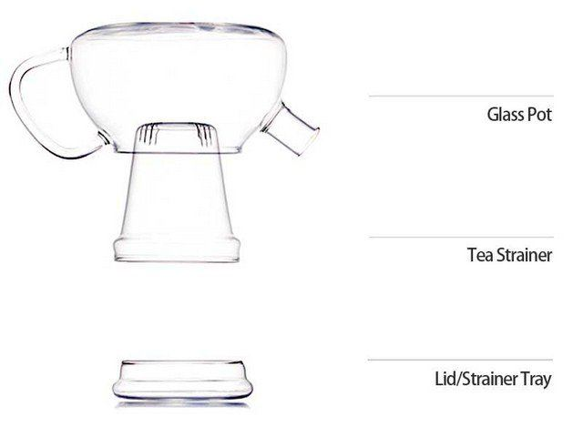 Glass-Tea-Pot-Ramble-2 640