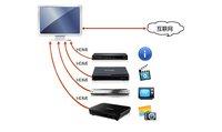 HDMI  Noontec WH-520