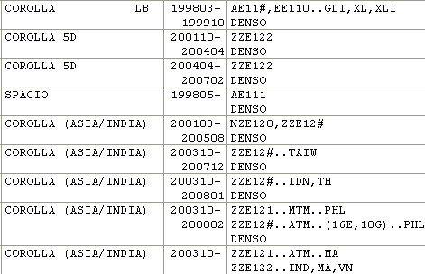 Oil Pressure Sensor 83530-28020/83530-60020