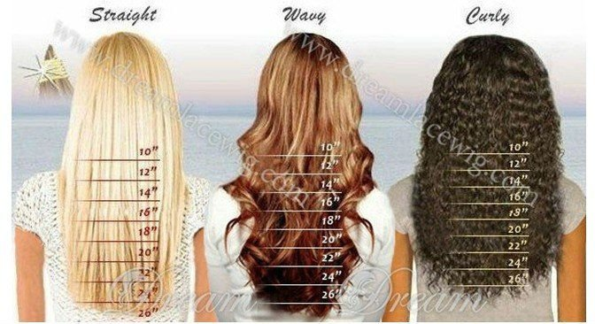 hair_length