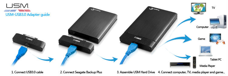 Datage SATA-USM USB3.0 External USB3.0 To SATA HDD SSD Case