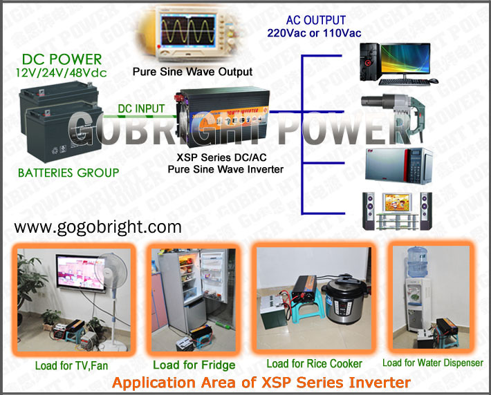 inverter apply-01 .jpg