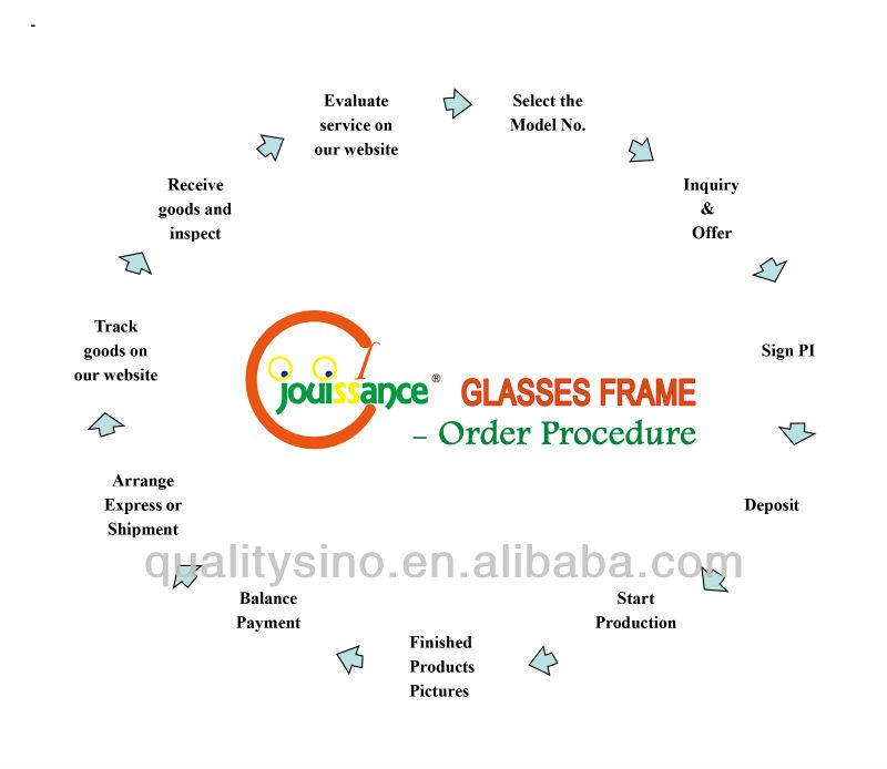 nouveaux produits 2014 bon prix lunettes optiques cas