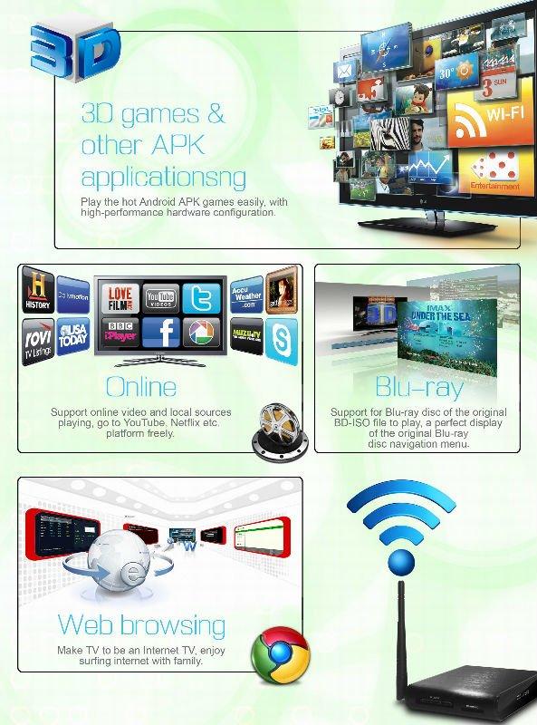 Google Android TV Box, Google Android 2.3 TV Box, Google Internet TV Box WIFI