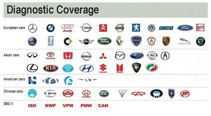 Marcas de autos europa imagui for Marcas de coches