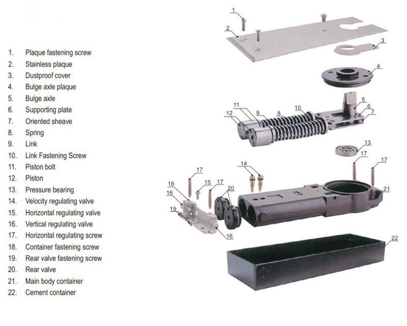 DORMA BTS 80 & BTS 75 V floor springs (MP-D75)