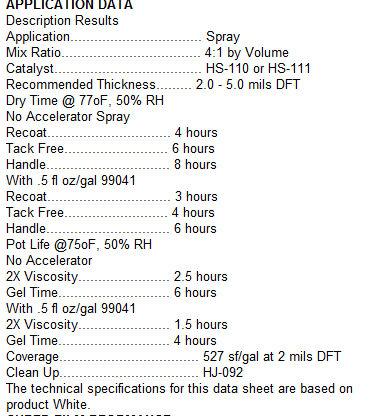 High Performance Polyurea Urethane Primer