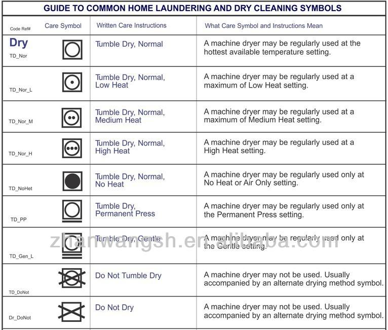 Product care symbols - Instructions de lavage symboles ...
