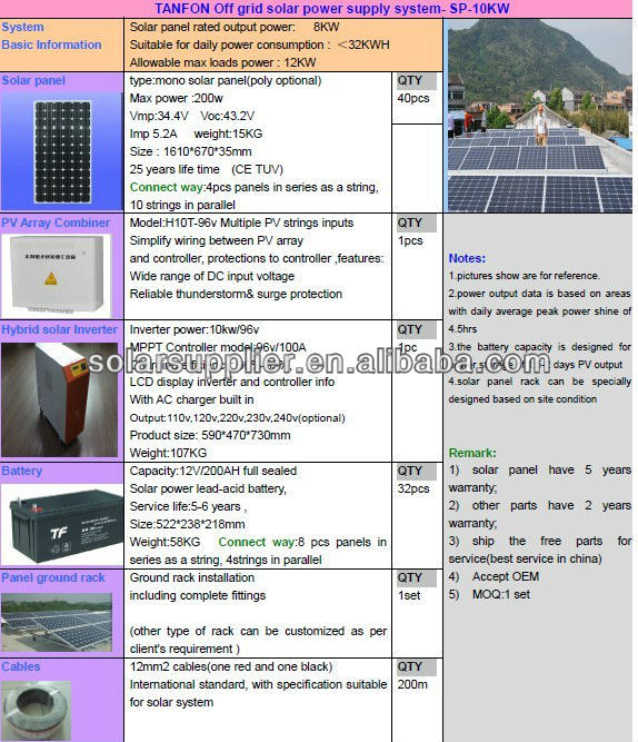 5KW 10KW Chinese solar power generator, solar energy system for sale, solar panel for house