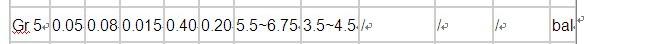 Gr5 price titanium tube for LPG