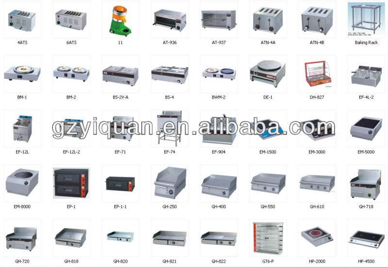 Utensilios de cocina poco comunes pero muy tiles lista for Utensilios de cocina nombres e imagenes
