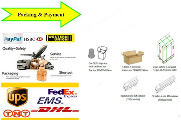 HAN700 Medium Intensity Flashing/steady airport advertising light box
