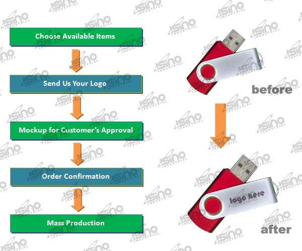 =logo branding chart
