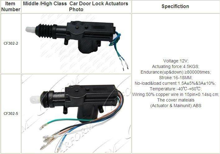 High Quality Car Power Door Lock Actuator Buy Car Door