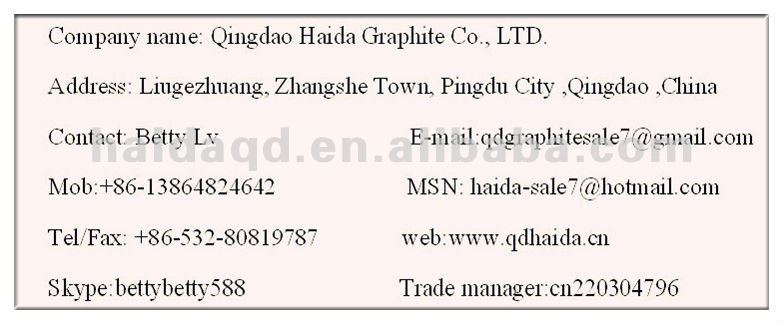 natural graphite materials from China