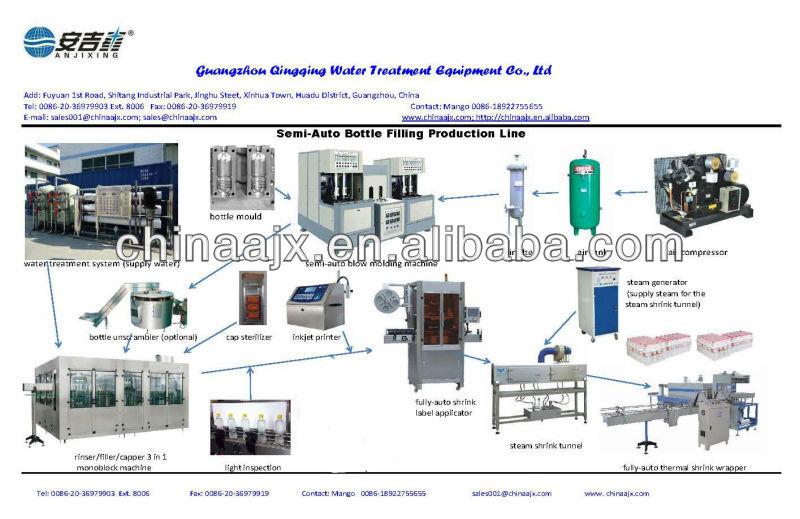Минеральная вода розлива цена
