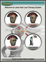 Средства для лечения волос и кожи головы гонки ht650