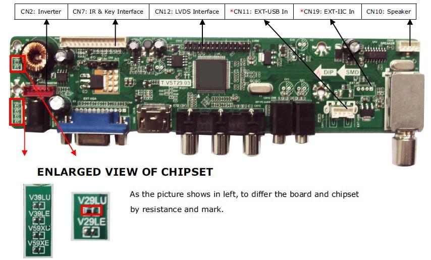 VGA+HDMI+AV+Audio+USB+TV of LCD TV controller board-HDMI -AV -VGA