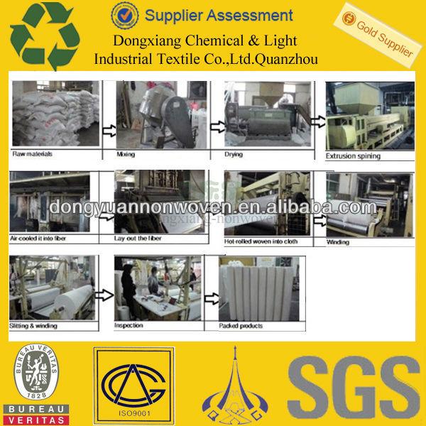 Wholesale 100% Polypropoylene PP Spunbond Non woven Fabric
