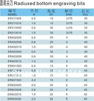 Фрезы MaxCam 6 * 15 * r1.0, 10 , cnc, Arcylic, mdf.pvc,  ER601510