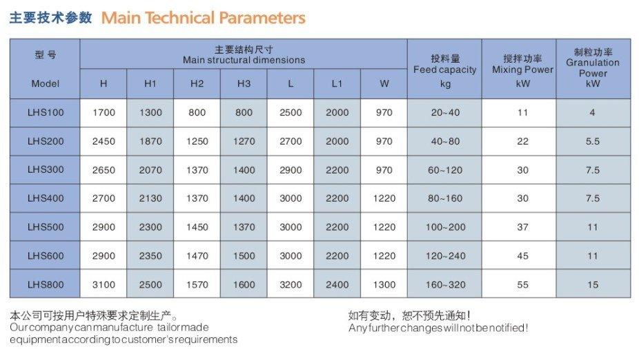 LHS main technical parameters.jpg