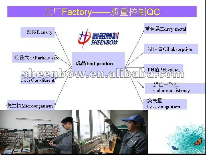 SB2031 10-125um pearl pigment powder for building coating