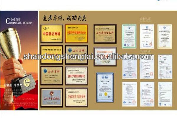 neumaticos para automoviles de China