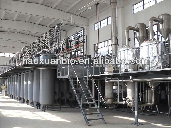 water soluble saw palmetto extract