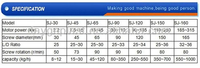 Extruder Price Extruder Price/single