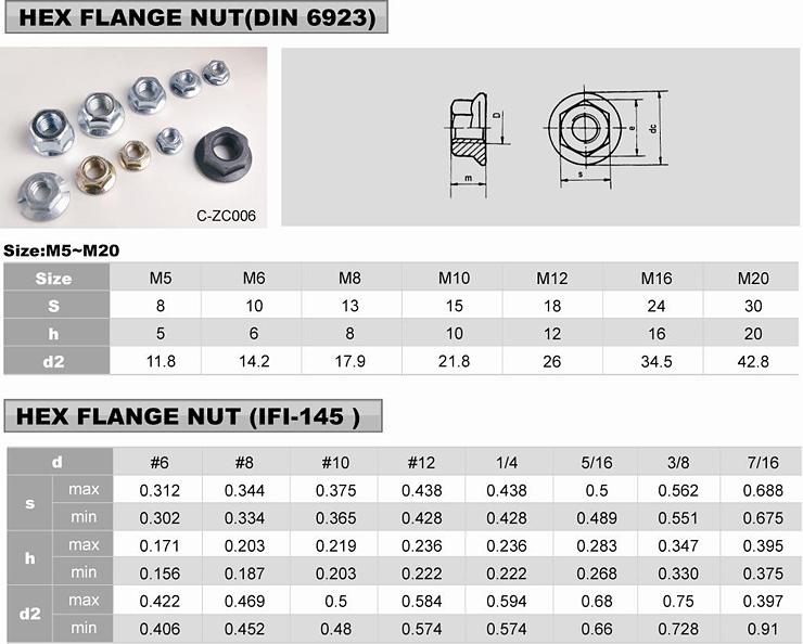 Flange Dimensions Flange Nut Dimension