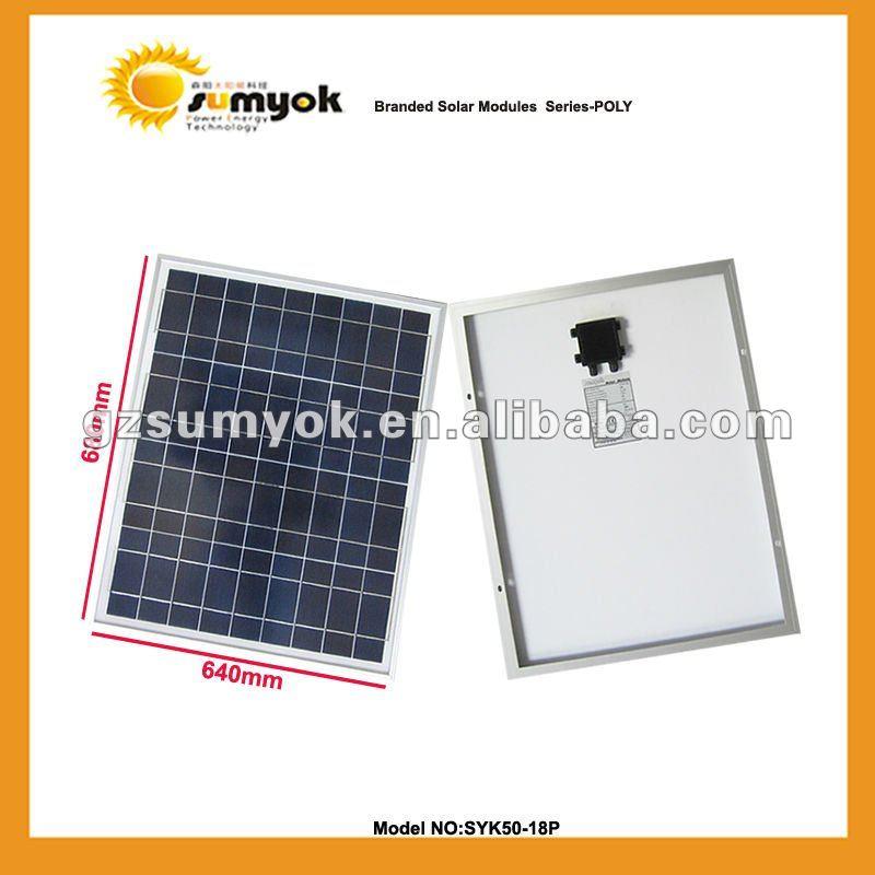 price per watt solar panel 50W