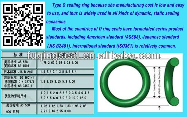 FDA Grade Silicon rubber O Ring