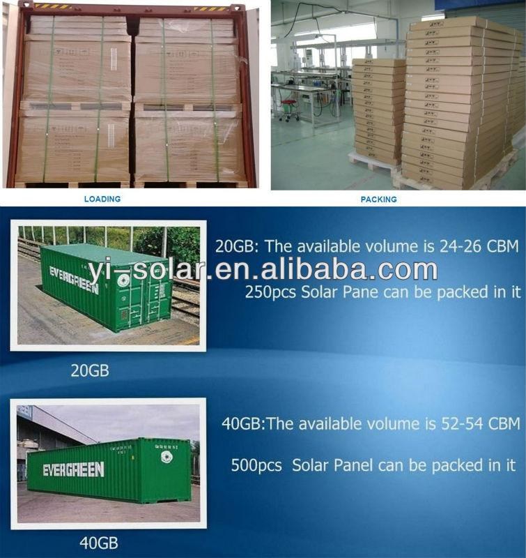 140W Solar Panel Mono crystalline IEC CEC TUV ISO CE